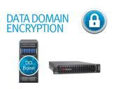 Приложение EMC DATA DOMAIN ENCRYPTION